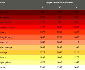 temperatura spalin wylotowych 1.8T EGT