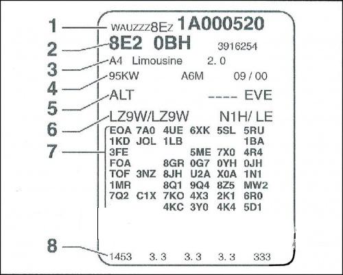 Dekoder kodów wyposażenia VAG